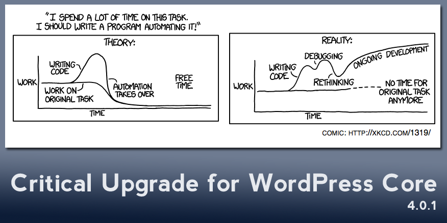 critical upgrade for WordPress