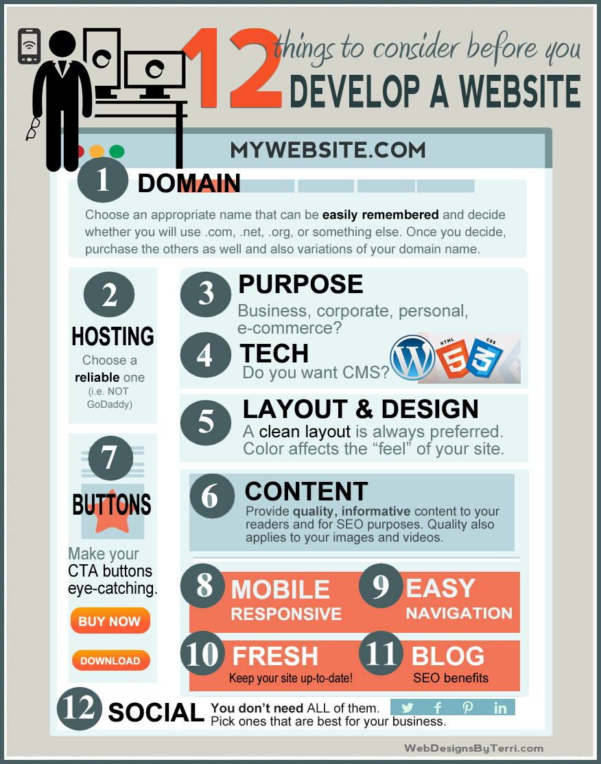 [INFOGRAPHIC] 12 Things You Need to Consider Before You Develop Your Website