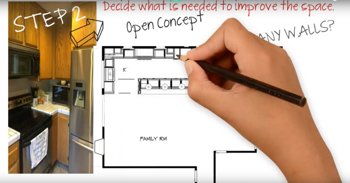 animated videos, white boards, website videos